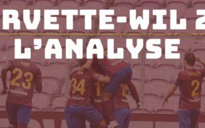 Servette – Wil 2-0 : l'analyse